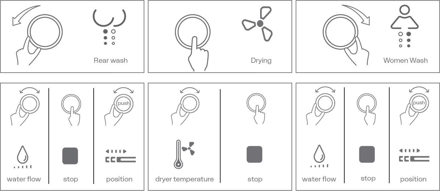 smart toilet settings